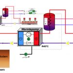 Bodemenergie WP realisatie woongebouw Utiliteit